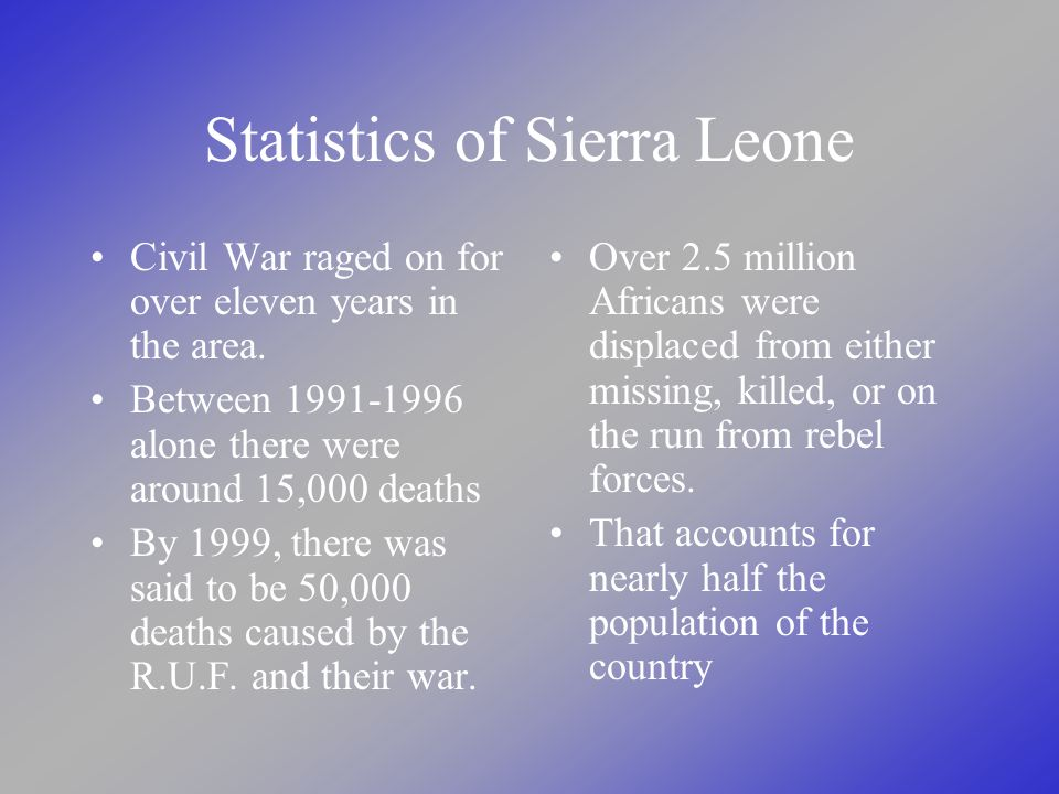 Statistics of Sierra Leone Civil War raged on for over eleven years in the area.