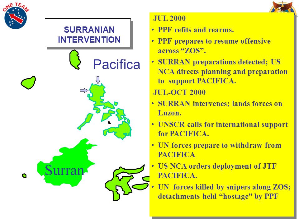 Pacifica Surran JUL 2000 PPF refits and rearms. PPF prepares to resume offensive across ZOS .