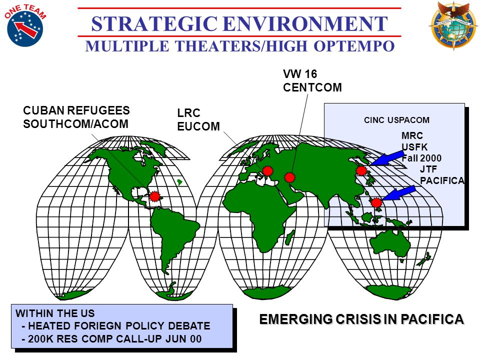 WITHIN THE US - HEATED FORIEGN POLICY DEBATE - 200K RES COMP CALL-UP JUN 00 WITHIN THE US - HEATED FORIEGN POLICY DEBATE - 200K RES COMP CALL-UP JUN 00 STRATEGIC ENVIRONMENT MULTIPLE THEATERS/HIGH OPTEMPO VW 16 CENTCOM MRC USFK Fall 2000 CINC USPACOM JTF PACIFICA EMERGING CRISIS IN PACIFICA LRC EUCOM CUBAN REFUGEES SOUTHCOM/ACOM