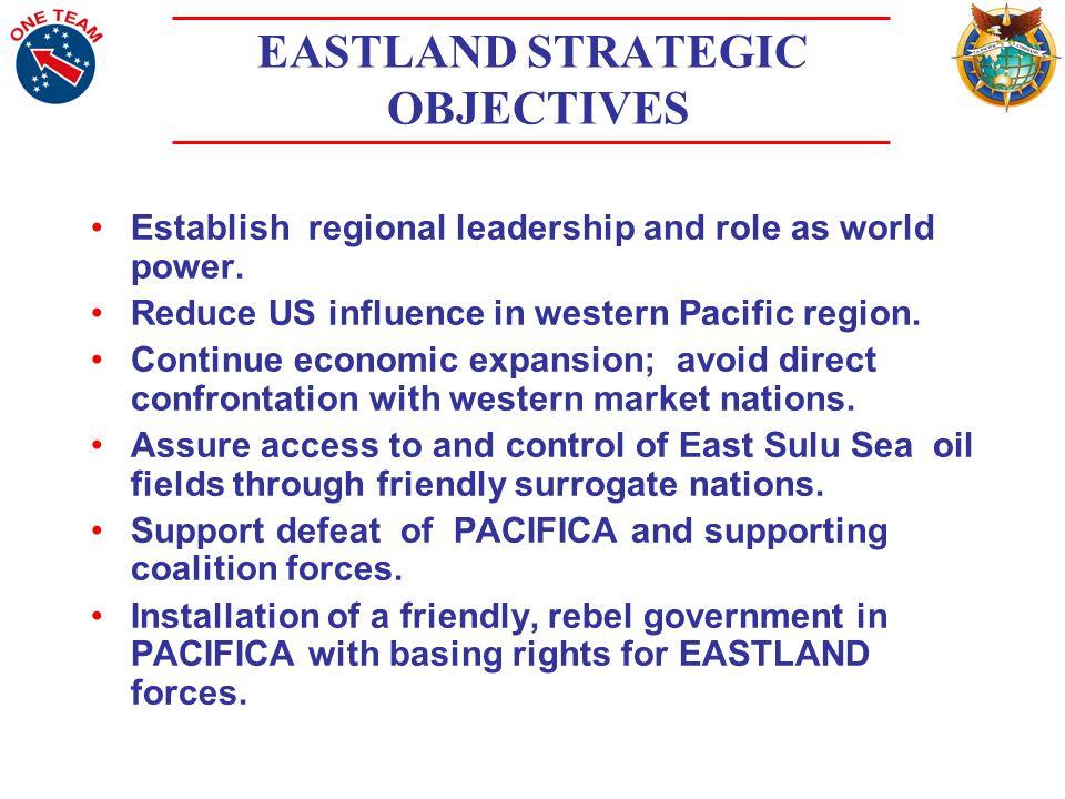 III XX Situation 1 JUL 2000 UNFORPAC approximate locations of Rebel ( ) Loyalist ( ) UNFORPAC ( ) SPM ( ) in Northern Luzon Tuguegardo Manila X XX ZOS XX X X XMEF X X X XXX PRA X XX PRA (-) XX PRA (-) ZOS