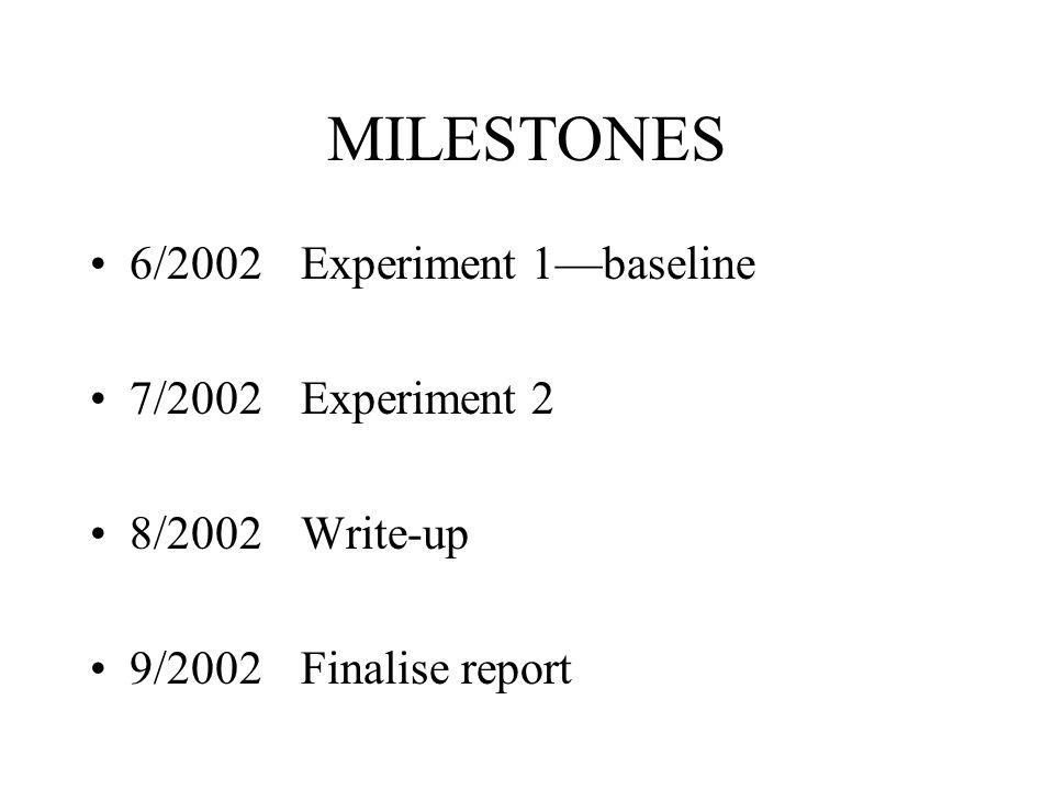 MILESTONES 6/2002Experiment 1—baseline 7/2002Experiment 2 8/2002Write-up 9/2002Finalise report