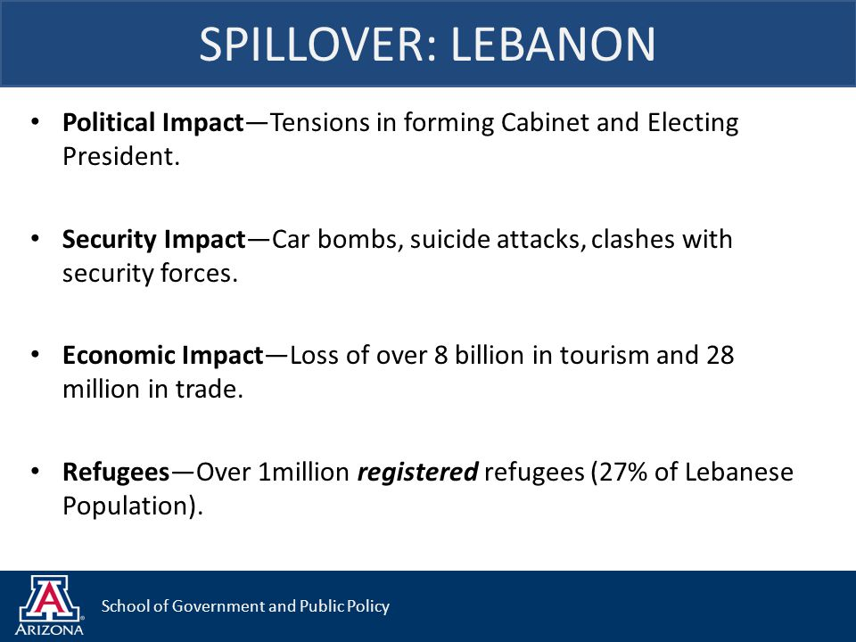 Political Impact—Tensions in forming Cabinet and Electing President. Security Impact—Car bombs, suicide attacks, clashes with security forces. Economi