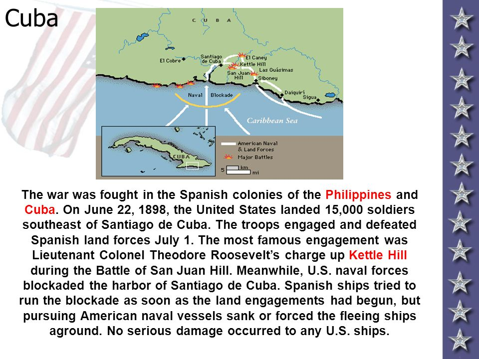 The war was fought in the Spanish colonies of the Philippines and Cuba. On June 22, 1898, the United States landed 15,000 soldiers southeast of Santia