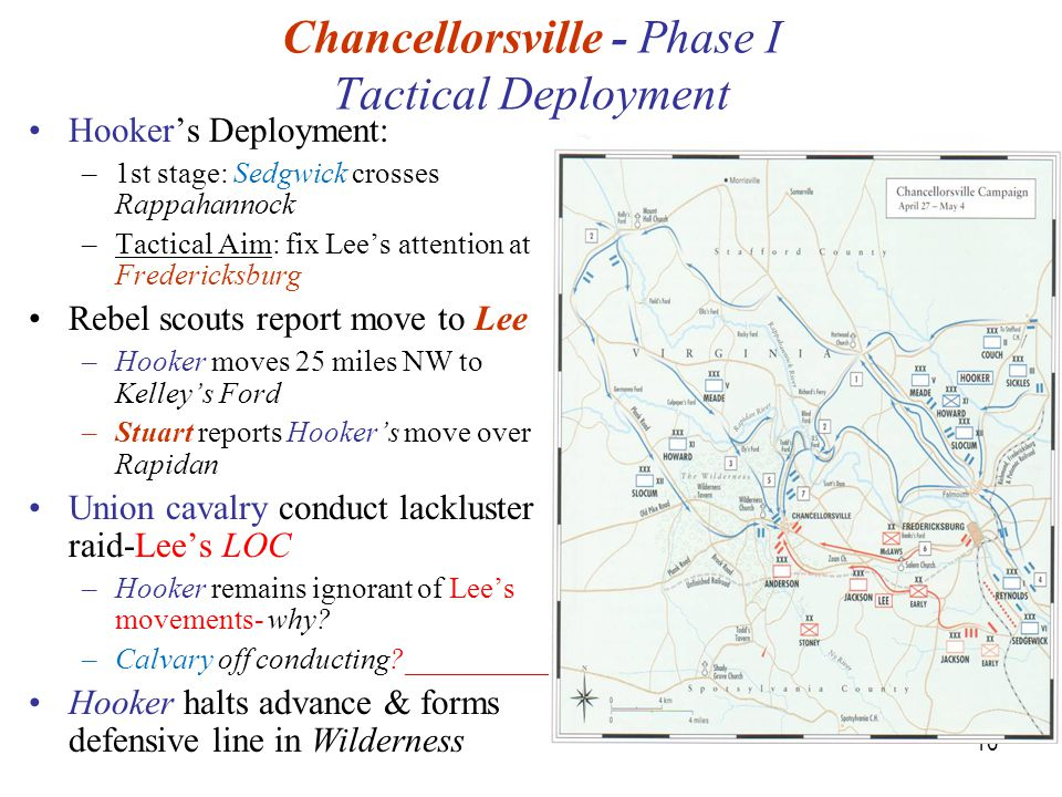 10 Chancellorsville - Phase I Tactical Deployment Hooker's Deployment: –1st stage: Sedgwick crosses Rappahannock –Tactical Aim: fix Lee's attention at Fredericksburg Rebel scouts report move to Lee –Hooker moves 25 miles NW to Kelley's Ford –Stuart reports Hooker's move over Rapidan Union cavalry conduct lackluster raid-Lee's LOC –Hooker remains ignorant of Lee's movements- why.