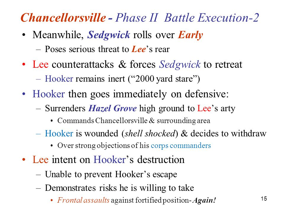 15 Chancellorsville - Phase II Battle Execution-2 Meanwhile, Sedgwick rolls over Early –Poses serious threat to Lee's rear Lee counterattacks & forces Sedgwick to retreat –Hooker remains inert ( 2000 yard stare ) Hooker then goes immediately on defensive: –Surrenders Hazel Grove high ground to Lee's arty Commands Chancellorsville & surrounding area –Hooker is wounded (shell shocked) & decides to withdraw Over strong objections of his corps commanders Lee intent on Hooker's destruction –Unable to prevent Hooker's escape –Demonstrates risks he is willing to take Frontal assaults against fortified position- Again!