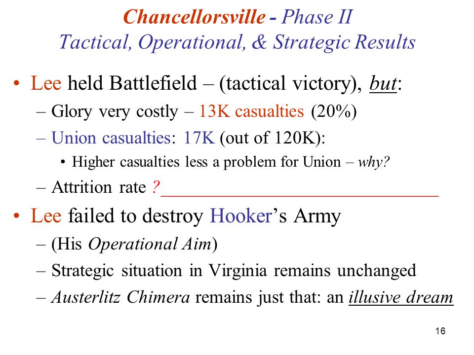 16 Chancellorsville - Phase II Tactical, Operational, & Strategic Results Lee held Battlefield – (tactical victory), but: –Glory very costly – 13K cas