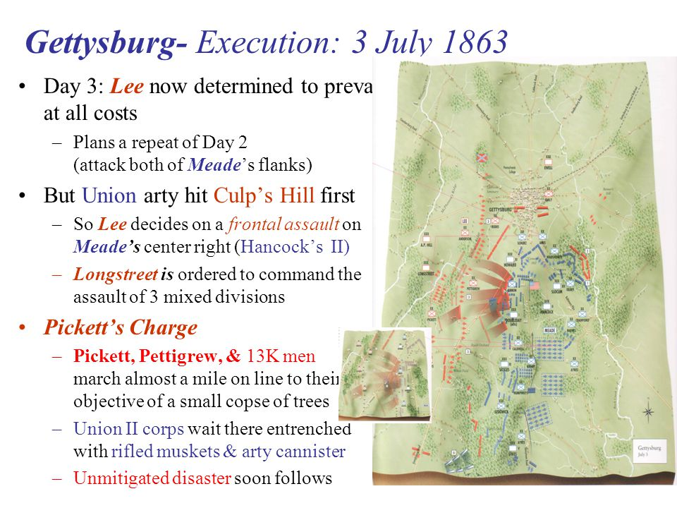 29 Gettysburg- Execution: 3 July 1863 Day 3: Lee now determined to prevail at all costs –Plans a repeat of Day 2 (attack both of Meade's flanks) But Union arty hit Culp's Hill first –So Lee decides on a frontal assault on Meade's center right (Hancock's II) –Longstreet is ordered to command the assault of 3 mixed divisions Pickett's Charge –Pickett, Pettigrew, & 13K men march almost a mile on line to their objective of a small copse of trees –Union II corps wait there entrenched with rifled muskets & arty cannister –Unmitigated disaster soon follows