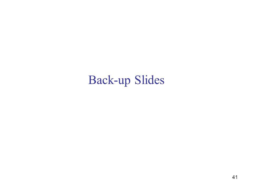 Back-up Slides 41