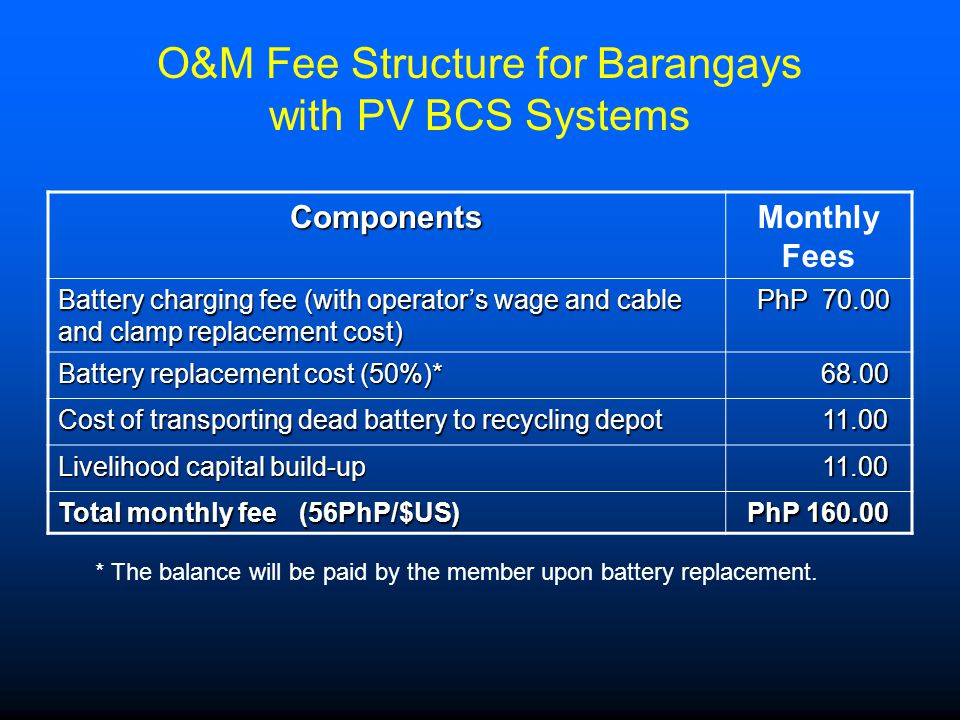 O&M Fee Structure for Barangays with PV BCS Systems ComponentsMonthly Fees Battery charging fee (with operator's wage and cable and clamp replacement cost) PhP 70.00 PhP 70.00 Battery replacement cost (50%)* 68.00 68.00 Cost of transporting dead battery to recycling depot 11.00 11.00 Livelihood capital build-up 11.00 11.00 Total monthly fee (56PhP/$US) PhP 160.00 * The balance will be paid by the member upon battery replacement.