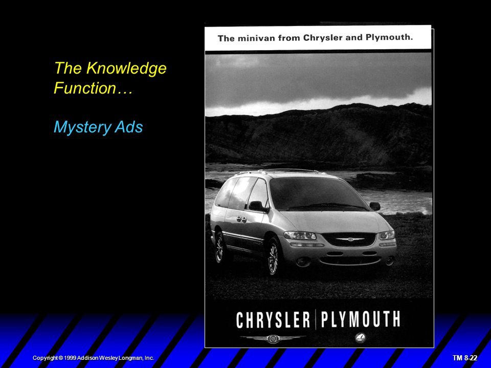 TM 8-22 Copyright © 1999 Addison Wesley Longman, Inc. The Knowledge Function… Mystery Ads