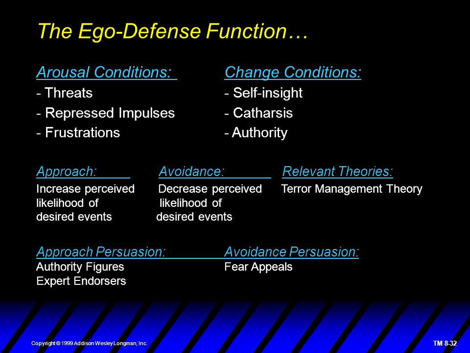 TM 8-32 Copyright © 1999 Addison Wesley Longman, Inc. The Ego-Defense Function… Arousal Conditions:Change Conditions: - Threats- Self-insight - Repres