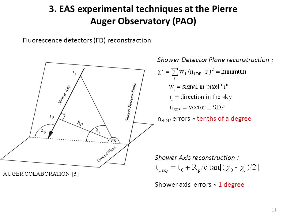 3. EAS experimental techniques at the Pierre Auger Observatory (PAO) Fluorescence detectors (FD) reconstraction AUGER COLABORATION [5] n SDP errors ̴