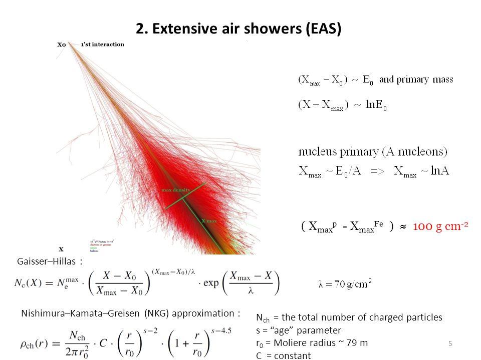 2.Extensive air showers (EAS) Heck D. et al.[3] Longitudinal EAS development.