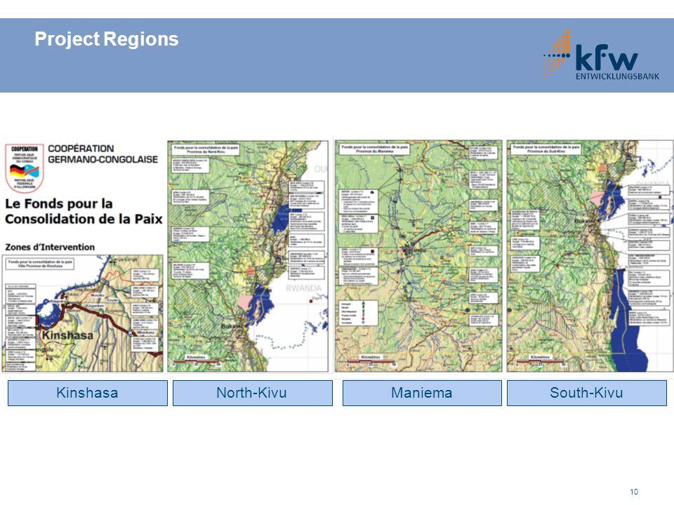 10 Project Regions KinshasaNorth-KivuManiemaSouth-Kivu