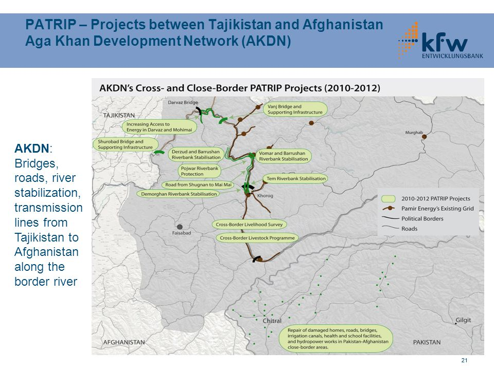 21 PATRIP – Projects between Tajikistan and Afghanistan Aga Khan Development Network (AKDN) 21 AKDN: Bridges, roads, river stabilization, transmission