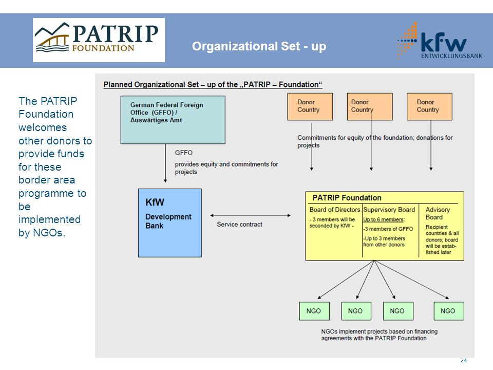 24 Organizational Set - up 24 The PATRIP Foundation welcomes other donors to provide funds for these border area programme to be implemented by NGOs.