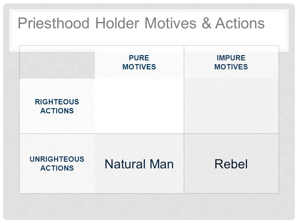 PURE MOTIVES IMPURE MOTIVES RIGHTEOUS ACTIONS UNRIGHTEOUS ACTIONS Natural ManRebel Priesthood Holder Motives & Actions