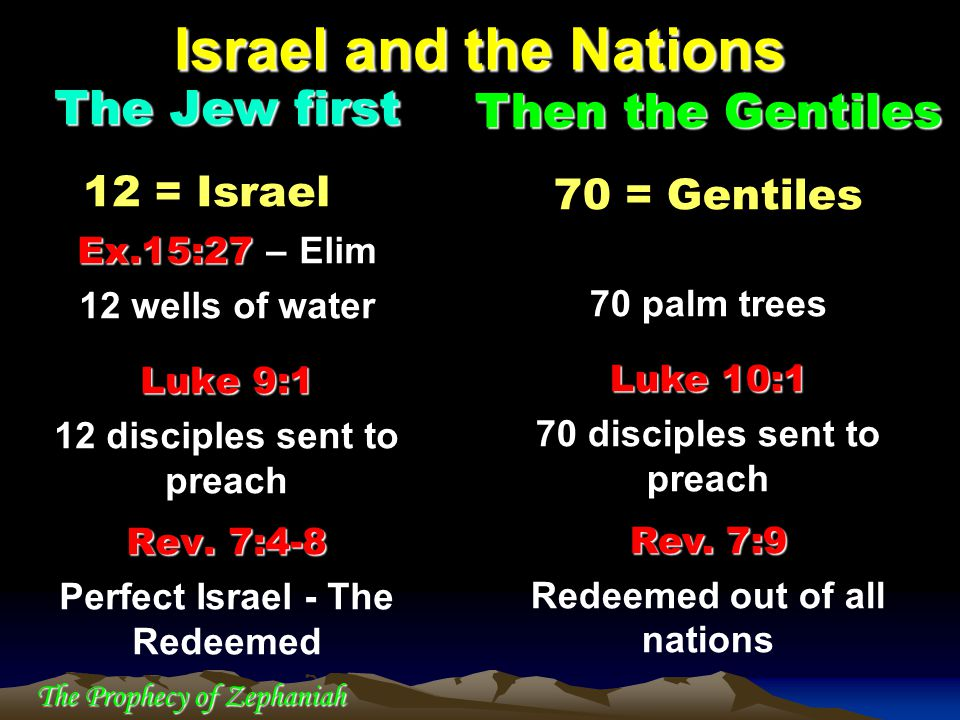 The Prophecy of Zephaniah The Jew first 12 = Israel Ex.15:27 Ex.15:27 – Elim 12 wells of water Luke 9:1 12 disciples sent to preach Rev. 7:4-8 Perfect