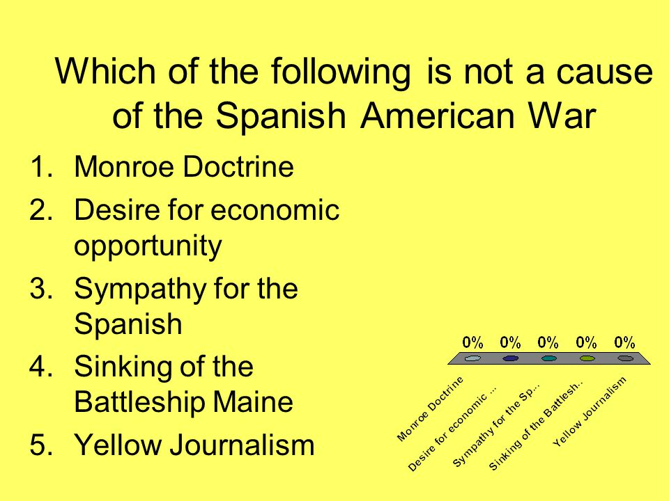 Which of the following is not a cause of the Spanish American War 1.Monroe Doctrine 2.Desire for economic opportunity 3.Sympathy for the Spanish 4.Sin