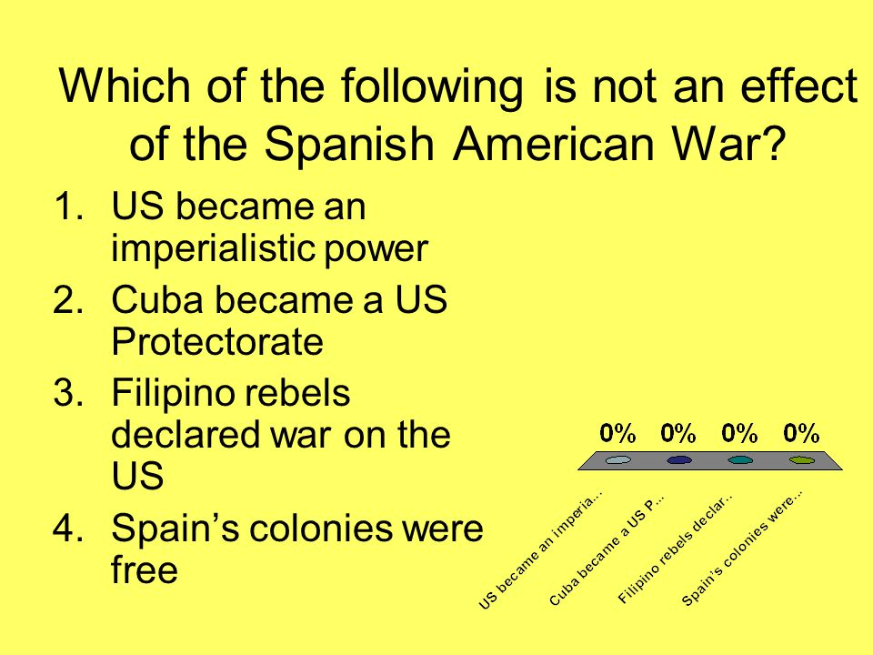 Which of the following is not an effect of the Spanish American War? 1.US became an imperialistic power 2.Cuba became a US Protectorate 3.Filipino reb