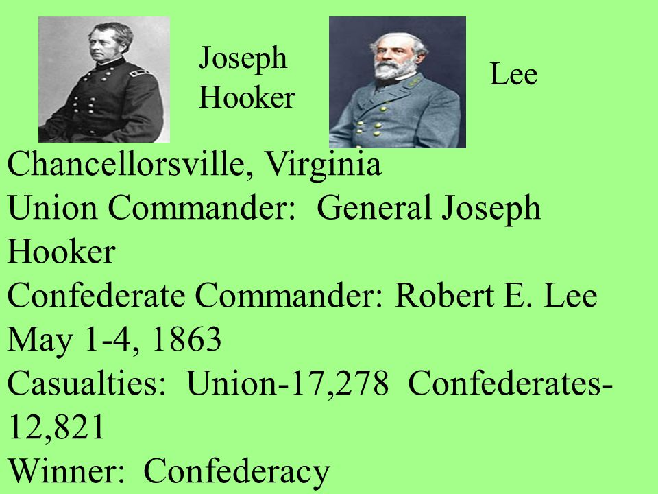 Chancellorsville, Virginia Union Commander: General Joseph Hooker Confederate Commander: Robert E. Lee May 1-4, 1863 Casualties: Union-17,278 Confeder