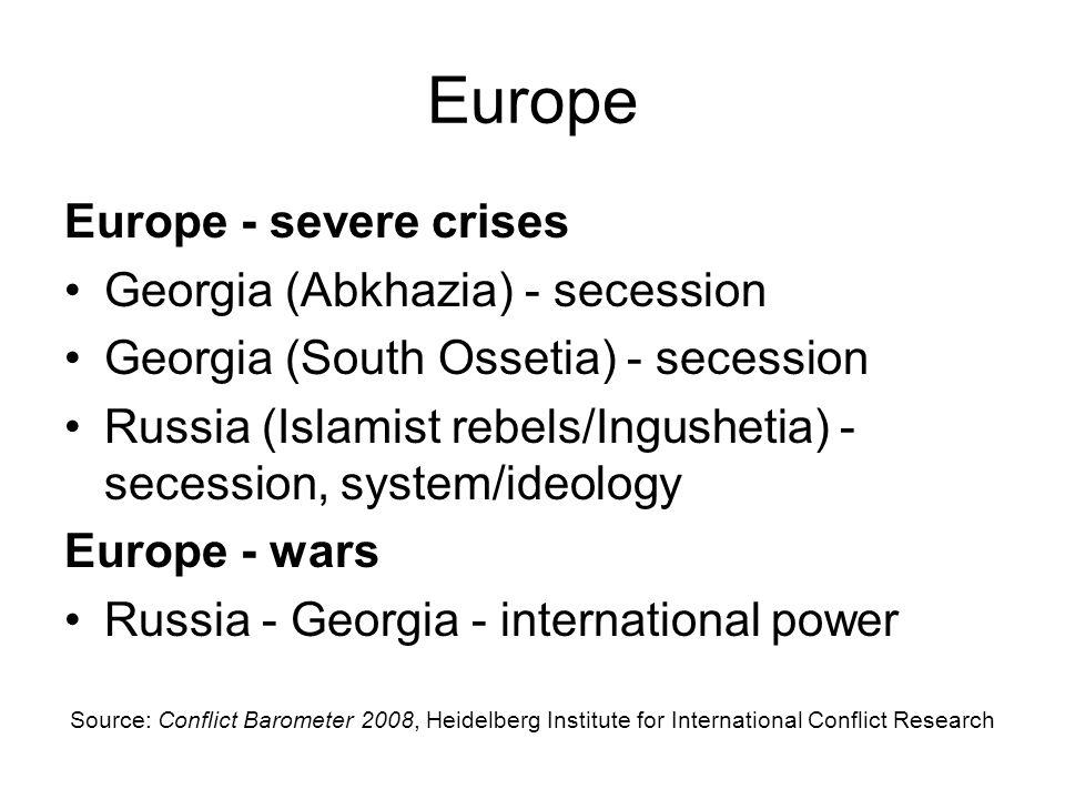 Europe Europe - severe crises Georgia (Abkhazia) - secession Georgia (South Ossetia) - secession Russia (Islamist rebels/Ingushetia) - secession, syst