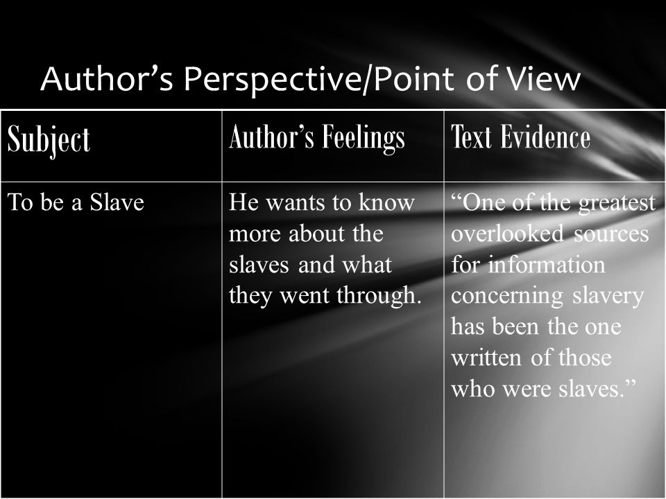 Author's Perspective/Point of View Subject Author's FeelingsText Evidence To be a SlaveHe wants to know more about the slaves and what they went through.
