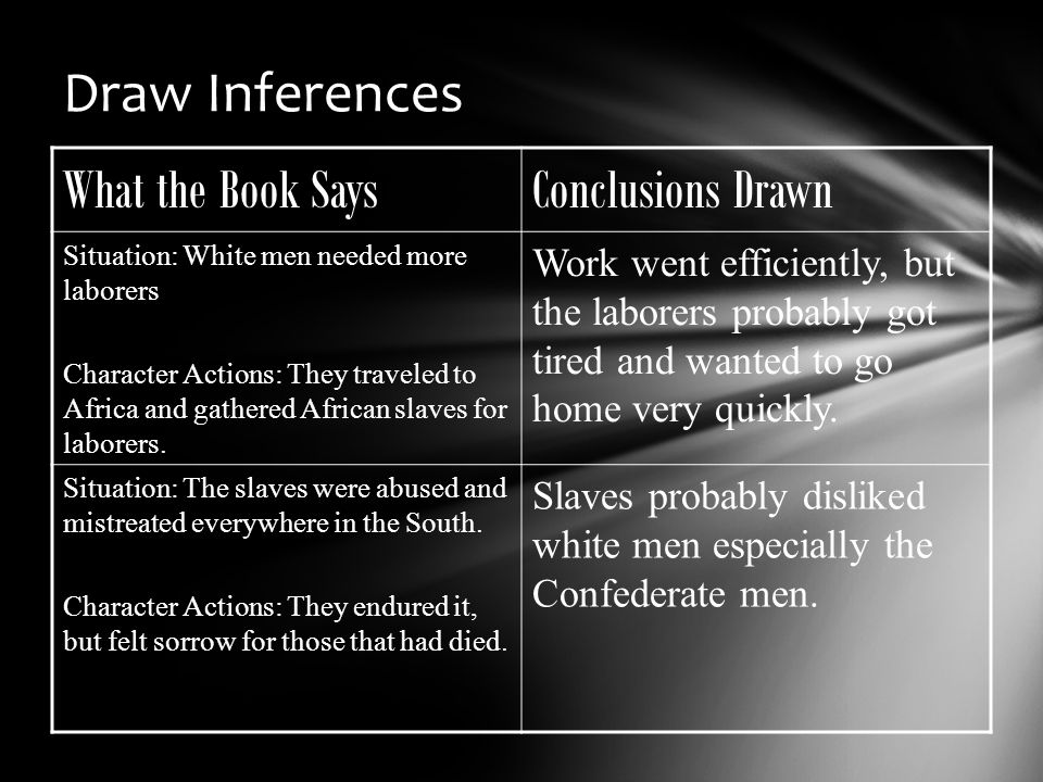 Draw Inferences What the Book SaysConclusions Drawn Situation: White men needed more laborers Character Actions: They traveled to Africa and gathered