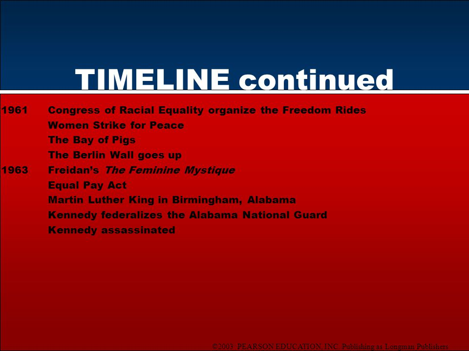 ©2003 PEARSON EDUCATION, INC. Publishing as Longman Publishers TIMELINE continued 1961Congress of Racial Equality organize the Freedom Rides Women Str