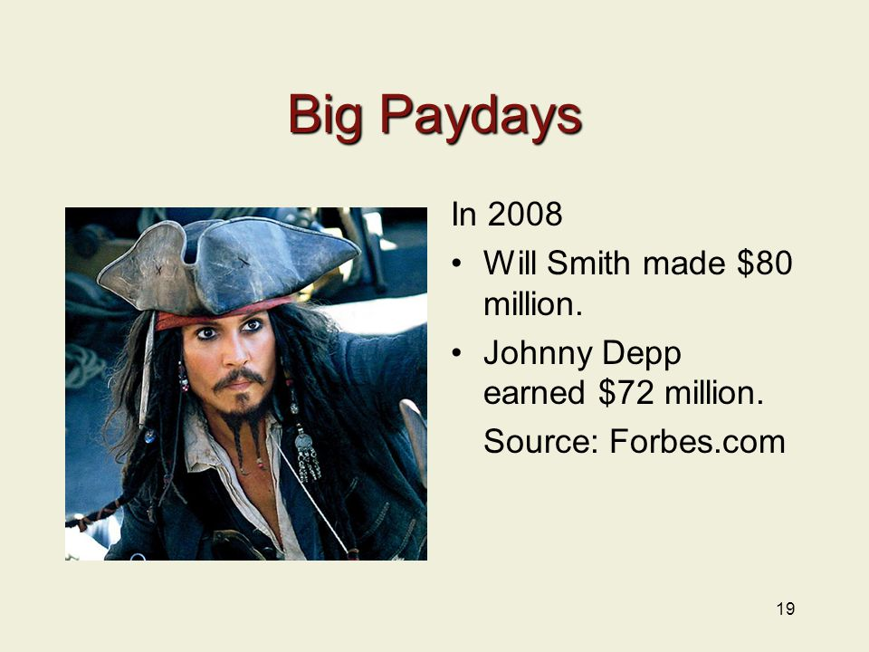 Big Paydays In 2008 Will Smith made $80 million. Johnny Depp earned $72 million.