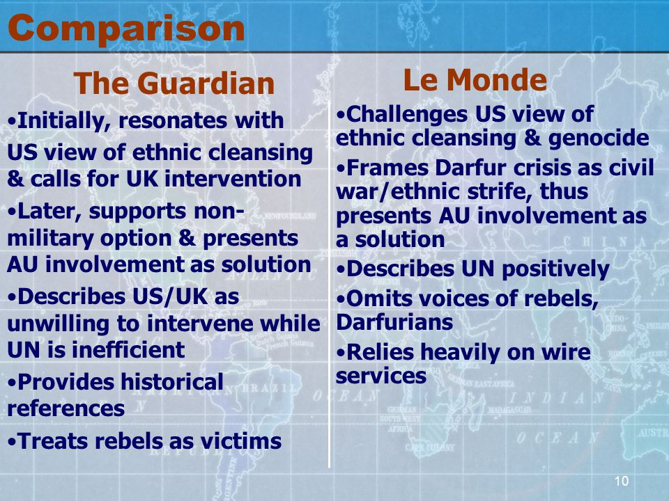 10 Comparison The Guardian Initially, resonates with US view of ethnic cleansing & calls for UK intervention Later, supports non- military option & presents AU involvement as solution Describes US/UK as unwilling to intervene while UN is inefficient Provides historical references Treats rebels as victims Le Monde Challenges US view of ethnic cleansing & genocide Frames Darfur crisis as civil war/ethnic strife, thus presents AU involvement as a solution Describes UN positively Omits voices of rebels, Darfurians Relies heavily on wire services