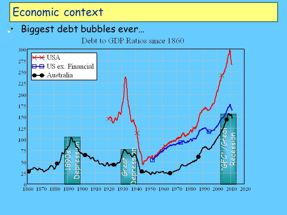 No bubble - Underlying demand .