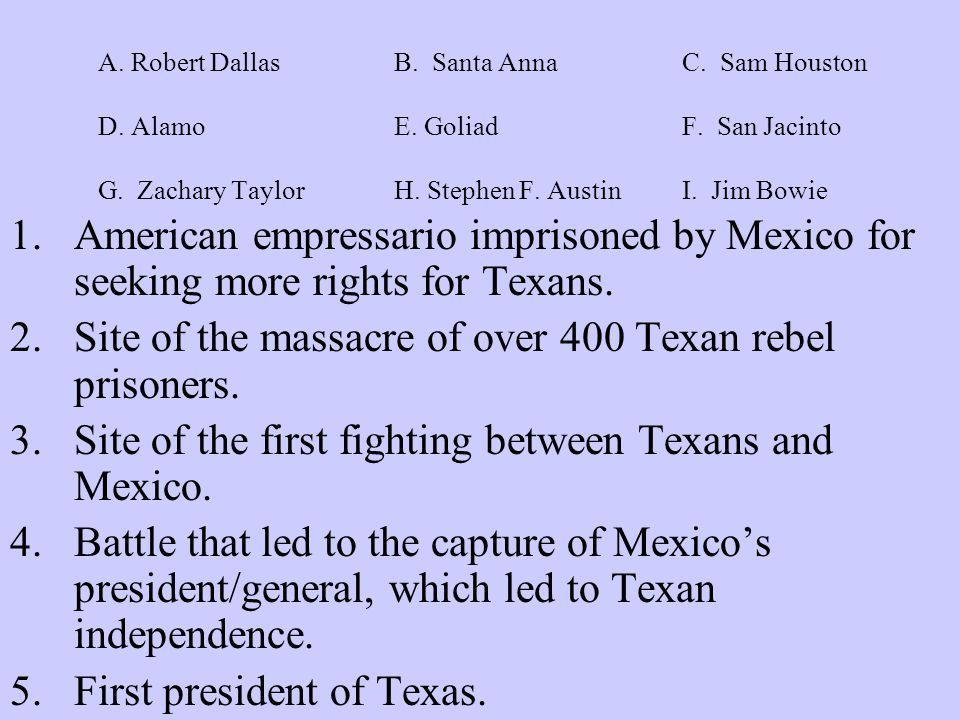 A.Robert Dallas B. Santa AnnaC. Sam Houston D. AlamoE.