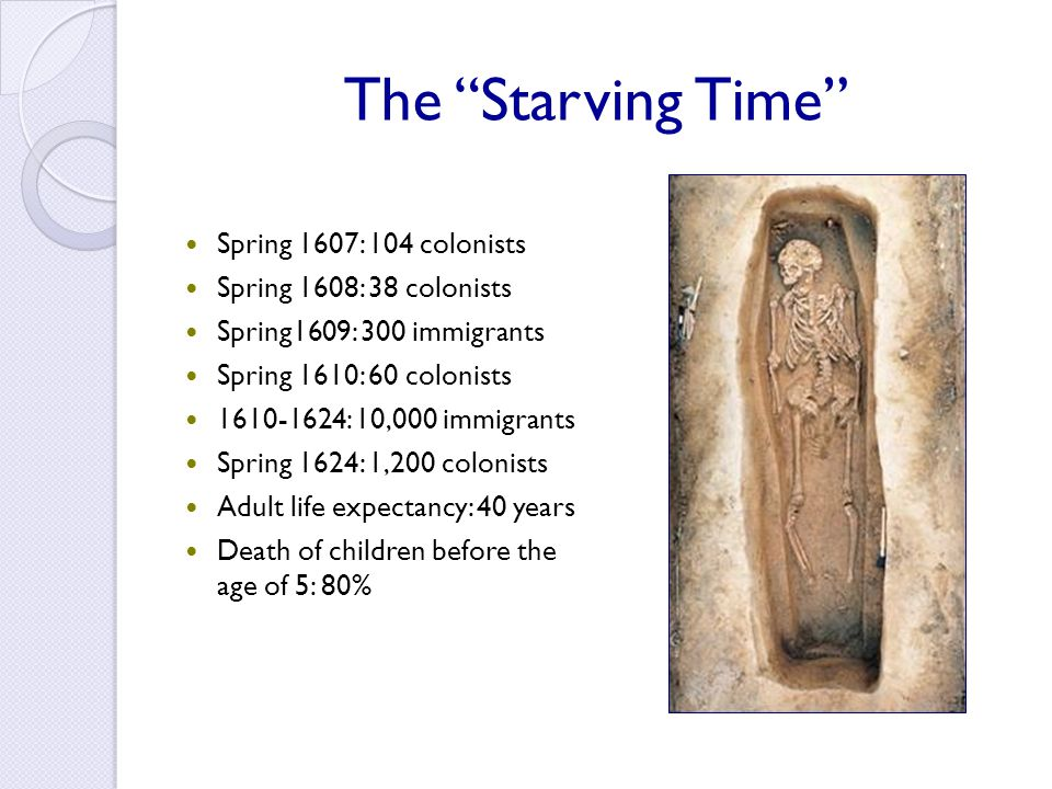 "The ""Starving Time"" Spring 1607: 104 colonists Spring 1608: 38 colonists Spring1609: 300 immigrants Spring 1610: 60 colonists 1610-1624: 10,000 immigr"