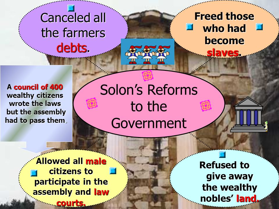 Solon's Reforms to the Government Canceled all the farmers debts. Refused to give away the wealthy nobles' land. Freed those who had become slaves. Al