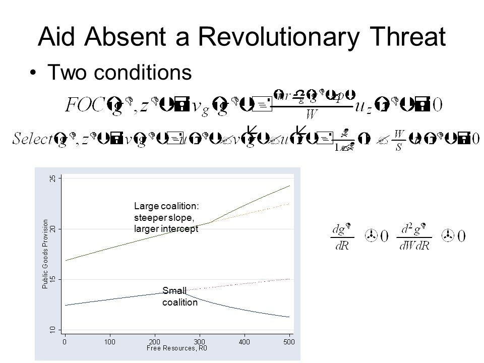 Credible Revolutionary Threat: Mass>0 W<1 Incredible Revolutionary Threat: Mass<0 W<1 Credible Revolutionary Threat: Mass>0, Democracy- Autocracy<1 Incredible Revolutionary Threat: Mass<0, Democracy- Autocracy<1 Coordination Goods(t0) 0.495 (0.030) 0.0000.489 (0.066) 0.000 0.395 (0.034) 0.000 0.376 (0.072) 0.000 W or Polity -0.089 (0.080) 0.267-0.175 (0.130) 0.179 0.239 (0.061) 0.000 0.078 (0.100) 0.432 OIL (exports as % of GDP) -0.009 (0.002) 0.000-0.012 (0.004) 0.002 -0.006 (0.001) 0.000 -0.011 (0.003) 0.000 W*OIL0.012 (0.003) 0.0020.010 (0.009) 0.288 0.006 (0.002) 0.017 0.011 (0.006) 0.061 AID (% of GDP) -0.105 (0.061) 0.084-0.002 (0.105) 0.984 -0.082 (0.047) 0.081 -0.063 (0.087) 0.472 W*AID0.124 (0.110) 0.2590.009 (0.178) 0.960 0.133 (0.087) 0.125 0.121 (0.136) 0.375 Ln(GDP) per capita 0.041 (0.016) 0.0120.092 (0.026) 0.001 0.047 (0.015) 0.002 0.086 (0.025) 0.001 Ln(Population)0.017 (0.011) 0.1230.039 (0.018) 0.033 0.013 (0.011) 0.216 0.030 (0.017) 0.090 Year-0.002 (0.002) 0.2310.000 (0.004) 0.946 -0.006 (0.002) 0.008 -0.003 (0.004) 0.482 Constant4.781 (4.163) 0.251-1.301 (7.199) 0.857 10.743 (4.153) 0.010 4.383 (7.146) 0.540 N, F, R-Squared848, 59.56, 0.39345, 14.82, 0.27 861, 73.64, 0.44362, 17.47, 0.31 p(Free Resources) = 0 F = 3.51, p = 0.061F = 0.02, p = 0.895 F = 3.51, p = 0.061 F = 0.71, p = 0.400 p(Free Resources + Interactions) = 0 F = 0.09, p = 0.764F = 0.00, p = 0.964 F =0.56, p = 0.455 F = 0.39, p = 0.532 Coordination Good(t+5)