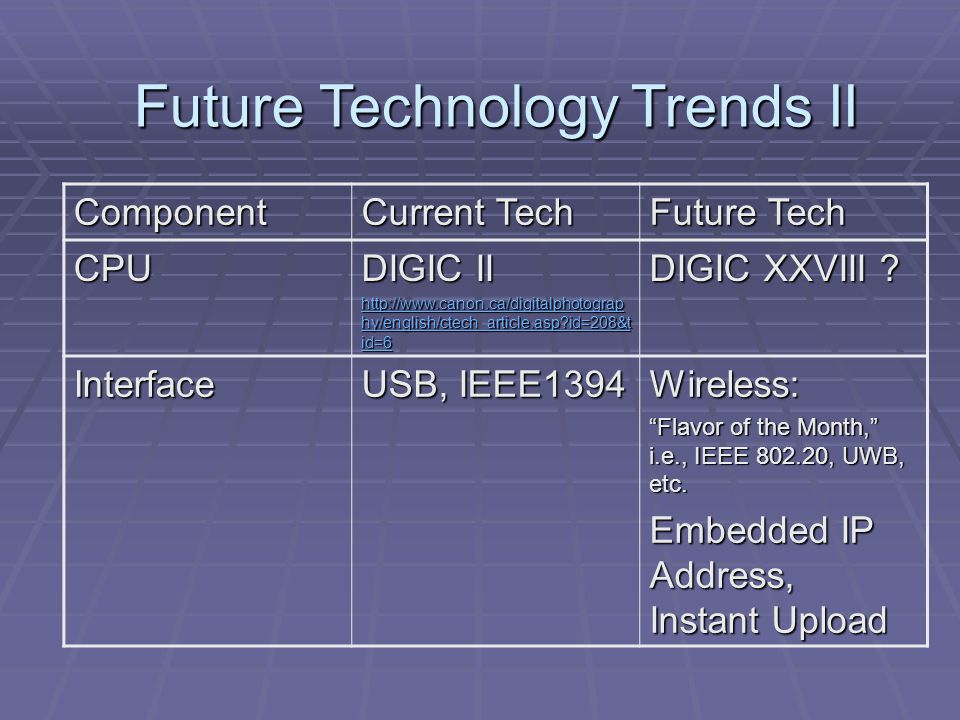 Future Technology Trends II Component Current Tech Future Tech CPU DIGIC II http://www.canon.ca/digitalphotograp hy/english/ctech_article.asp id=208&t id=6 http://www.canon.ca/digitalphotograp hy/english/ctech_article.asp id=208&t id=6 DIGIC XXVIII .