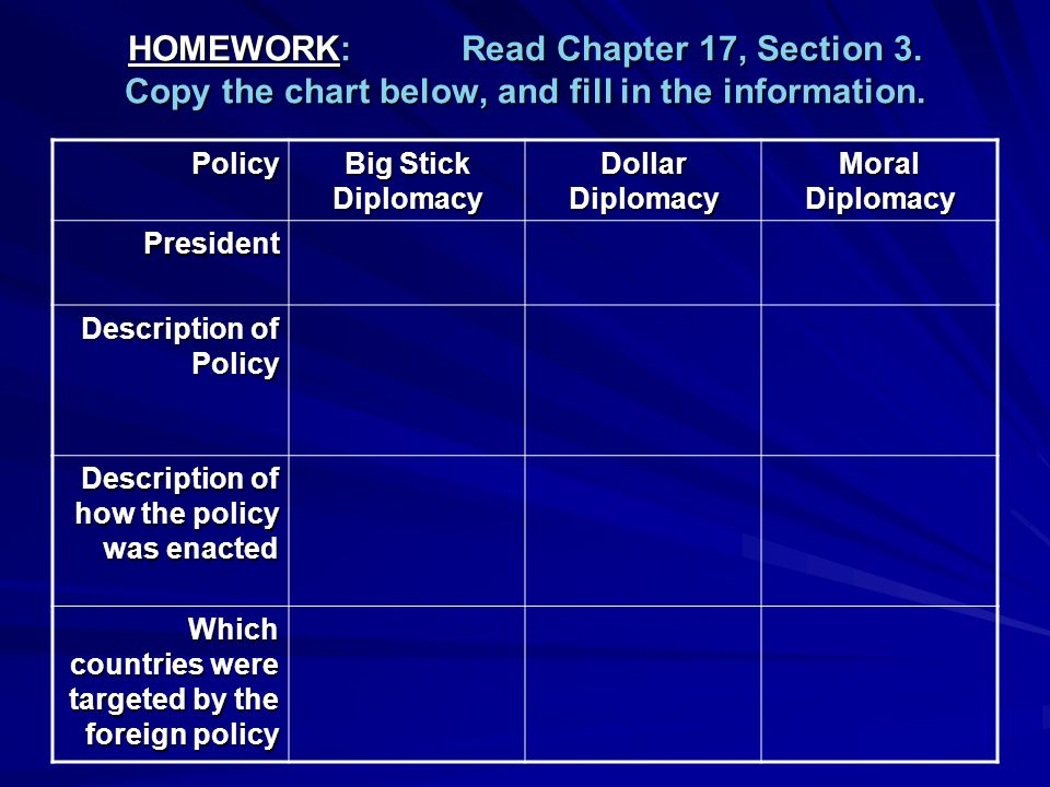 HOMEWORK: Read Chapter 17, Section 3. Copy the chart below, and fill in the information. Policy Big Stick Diplomacy Dollar Diplomacy Moral Diplomacy P
