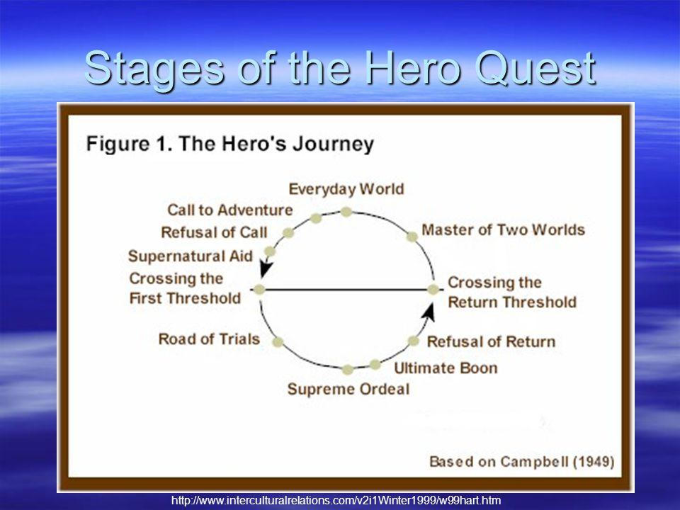 Stages of the Hero Quest http://www.interculturalrelations.com/v2i1Winter1999/w99hart.htm
