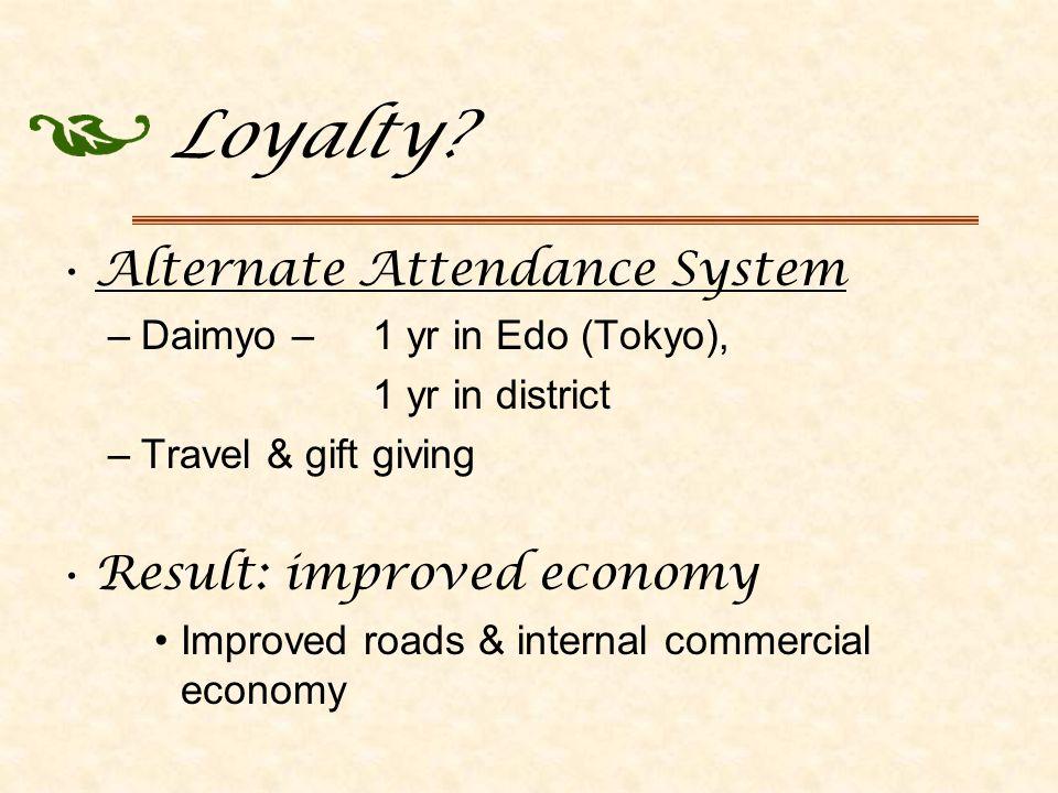 Loyalty.