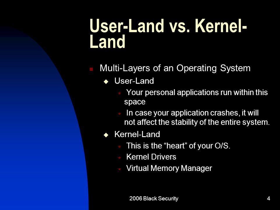 2006 Black Security4 User-Land vs.