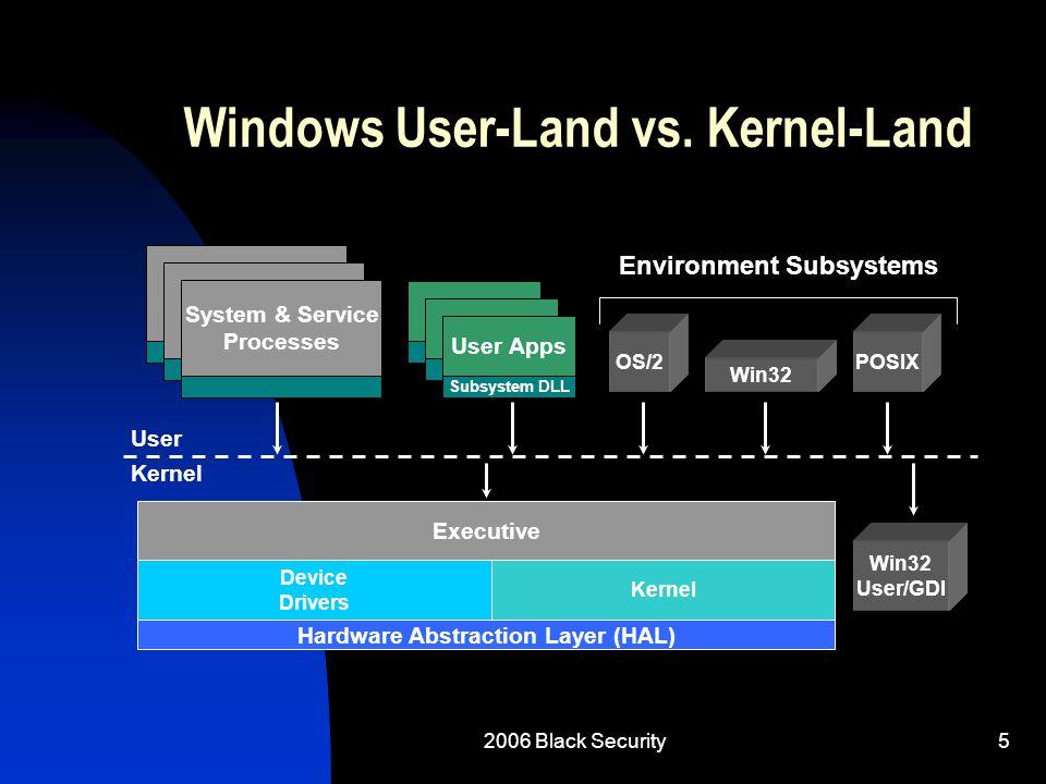 2006 Black Security5 Windows User-Land vs.