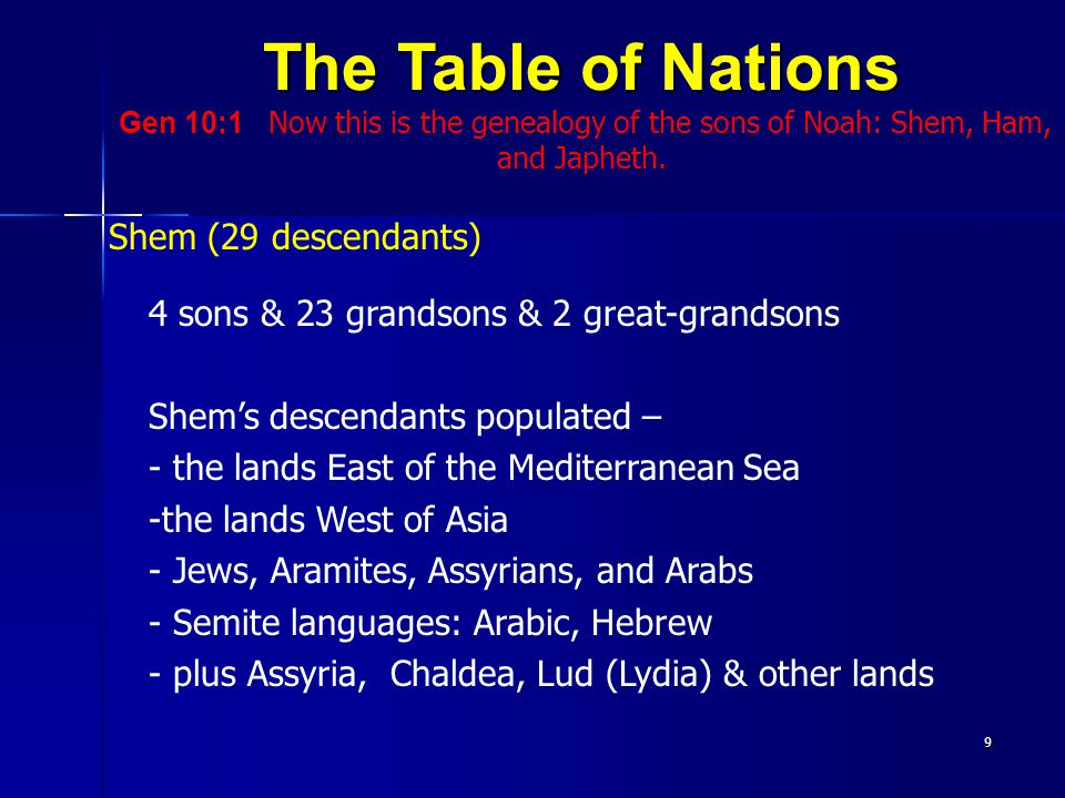 The Table of Nations Gen 10:1 Now this is the genealogy of the sons of Noah: Shem, Ham, and Japheth.