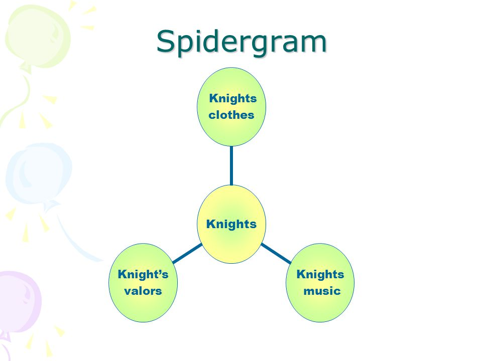Spidergram Knights clothes Knights music Knight's valors
