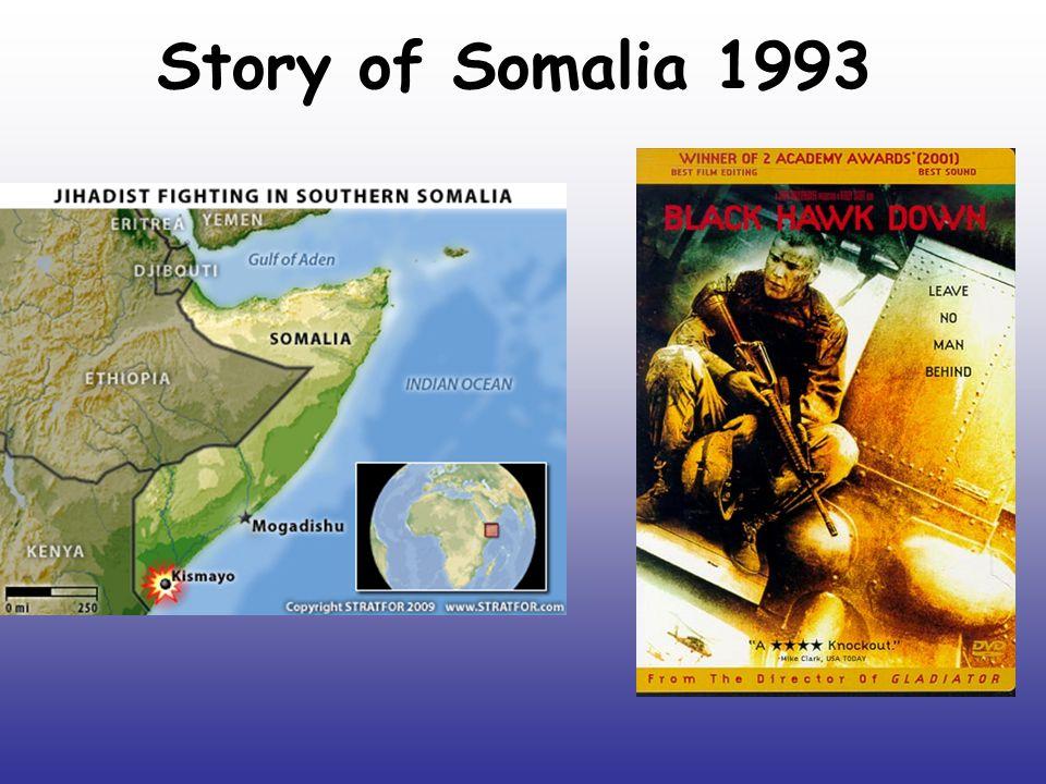 Story of Somalia 1993