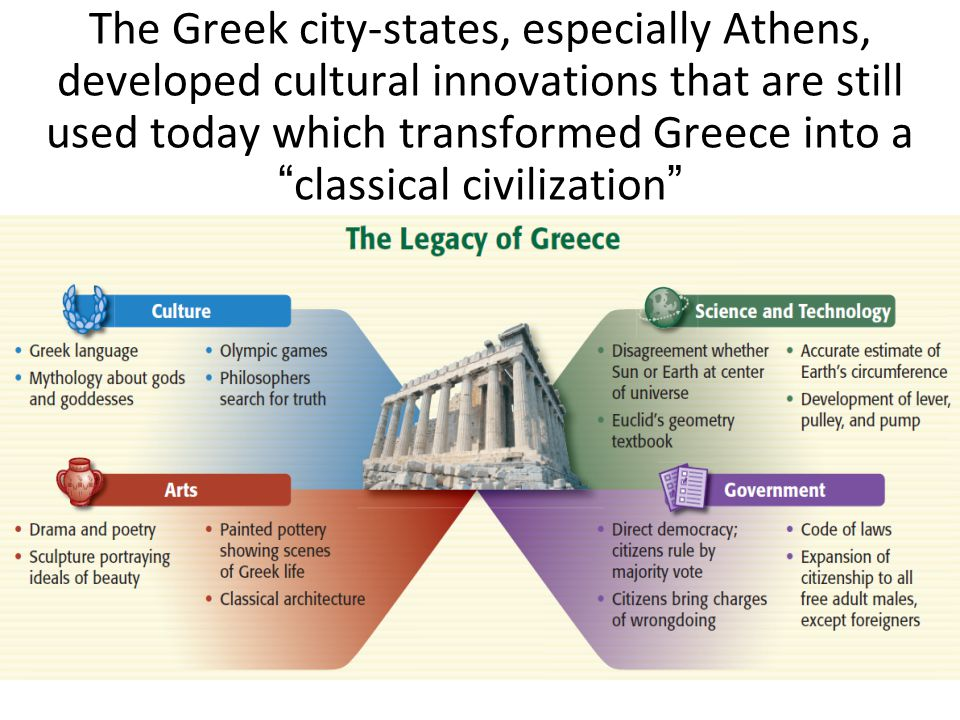 The Greek city-states, especially Athens, developed cultural innovations that are still used today which transformed Greece into a classical civilization