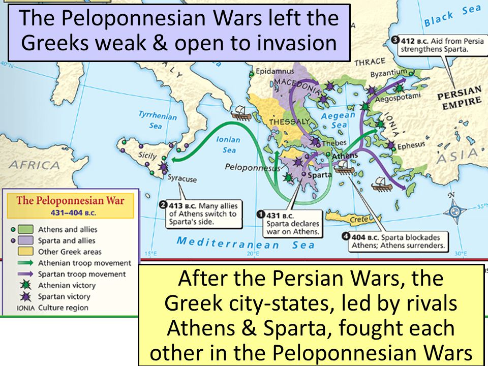 After the Persian Wars, the Greek city-states, led by rivals Athens & Sparta, fought each other in the Peloponnesian Wars The Peloponnesian Wars left the Greeks weak & open to invasion