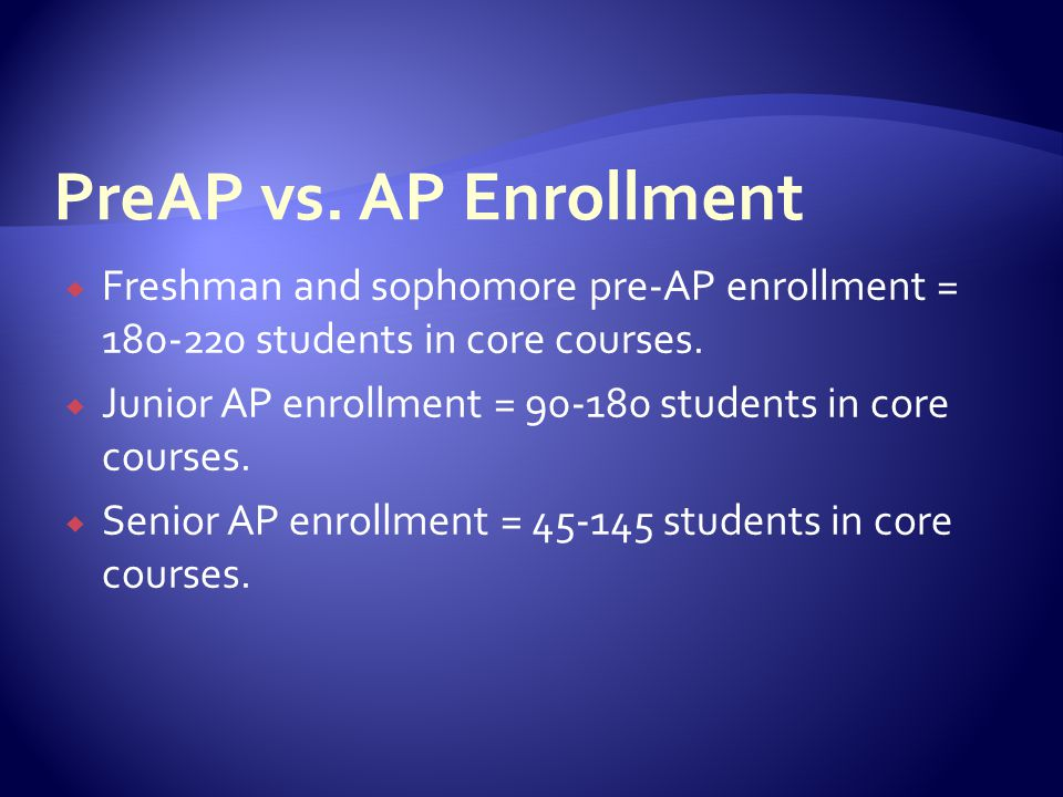  Freshman and sophomore pre-AP enrollment = 180-220 students in core courses.