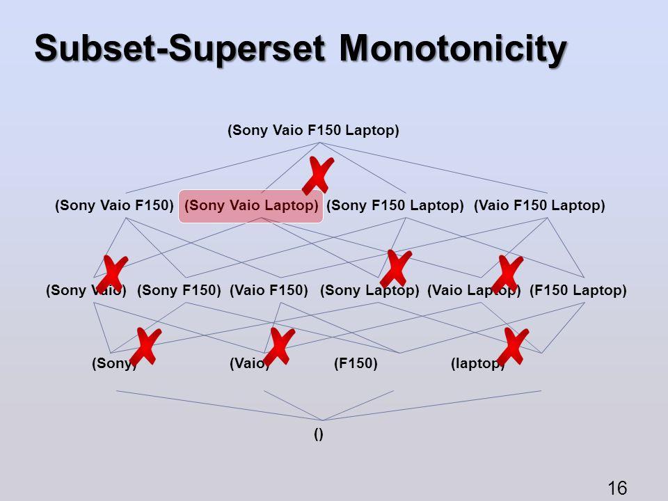 (Sony Vaio F150 Laptop) (Sony Vaio F150)(Sony Vaio Laptop)(Sony F150 Laptop)(Vaio F150 Laptop) (Sony Laptop)(Sony Vaio)(Sony F150)(Vaio Laptop)(F150 L
