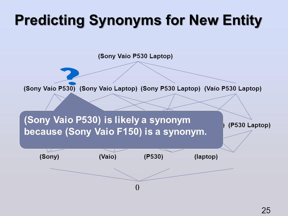 (Sony Vaio P530 Laptop) (Sony Vaio P530)(Sony Vaio Laptop)(Sony P530 Laptop)(Vaio P530 Laptop) (Sony Laptop)(Sony Vaio)(Sony P530)(Vaio Laptop)(P530 L